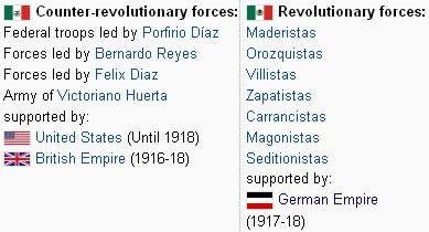 rewolucjameksykanska