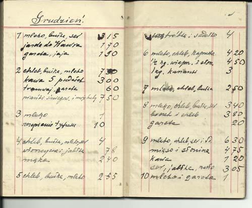 M_Hrebnicka_notes_1939_1